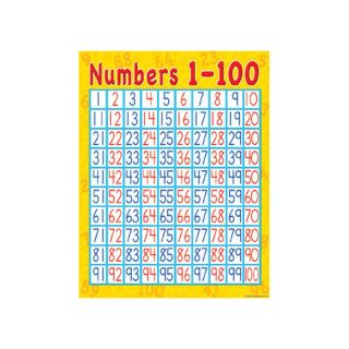 Teacher Created Resources Numbers 1 100 Early Learning Chart: Decor