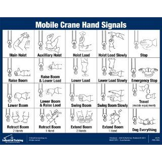 Mobile Crane Hand Signal Chart (Decal): Industrial & Scientific